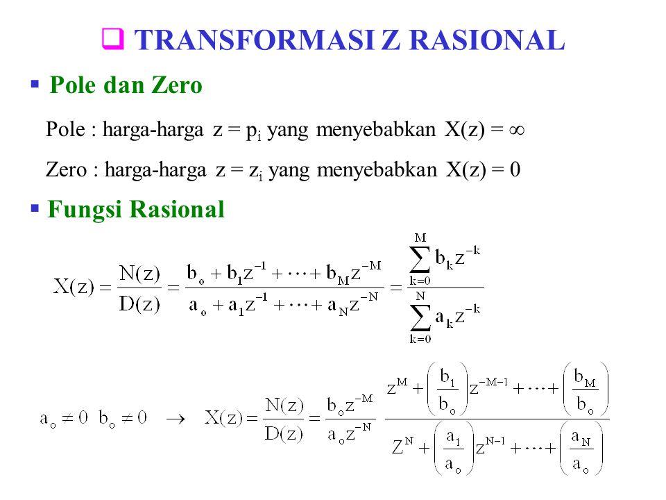  TRANSFORMASI Z RASIONAL  Pole dan Zero Pole : harga-harga z = p i yang menyebabkan X(z) =  Zero : harga-harga z = z i yang menyebabkan X(z) = 0 