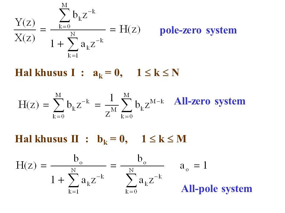 Hal khusus I : a k = 0, 1  k  N All-zero system Hal khusus II : b k = 0, 1  k  M All-pole system pole-zero system