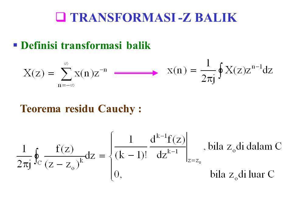  TRANSFORMASI -Z BALIK  Definisi transformasi balik Teorema residu Cauchy :