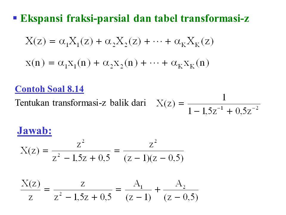  Ekspansi fraksi-parsial dan tabel transformasi-z Contoh Soal 8.14 Tentukan transformasi-z balik dari Jawab: