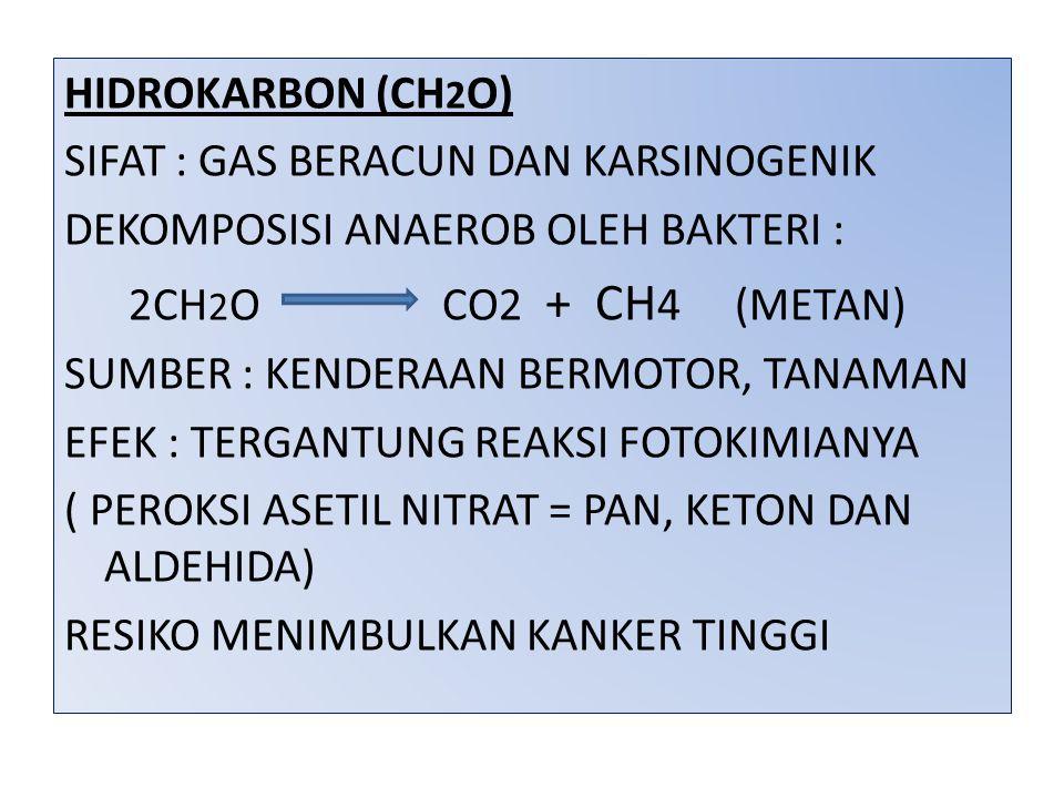 HIDROKARBON (CH 2 O) SIFAT : GAS BERACUN DAN KARSINOGENIK DEKOMPOSISI ANAEROB OLEH BAKTERI : 2CH 2 O CO2 + CH 4 (METAN) SUMBER : KENDERAAN BERMOTOR, TANAMAN EFEK : TERGANTUNG REAKSI FOTOKIMIANYA ( PEROKSI ASETIL NITRAT = PAN, KETON DAN ALDEHIDA) RESIKO MENIMBULKAN KANKER TINGGI