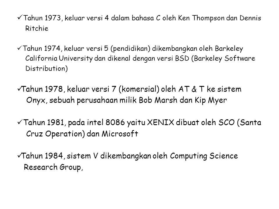 Berbagai versi Unix NamaVendor AIXIBM A/UXApple (Macintosh) BSDUniversity Of California DG/UXData General HP/UXHawlett Packard MS/UXNEC PC/IXInteractive System Corporation SCO UNIXSCO SINIXSiemens ULTRIXDRC UNICOSCray Research UNIXAT & T, SCO, Sun Microsystem VENIXVentureCom, Inc XENIXSC / Microsoft UNIXWARECALIFORNIA