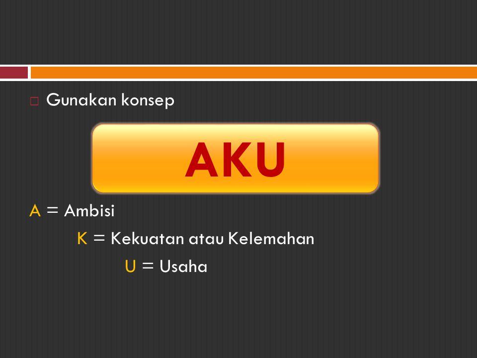 Gunakan konsep A = Ambisi K = Kekuatan atau Kelemahan U = Usaha AKU
