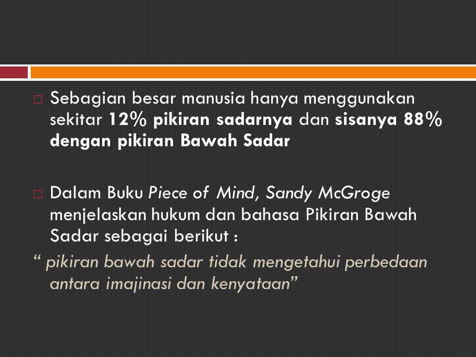  Sebagian besar manusia hanya menggunakan sekitar 12% pikiran sadarnya dan sisanya 88% dengan pikiran Bawah Sadar  Dalam Buku Piece of Mind, Sandy M