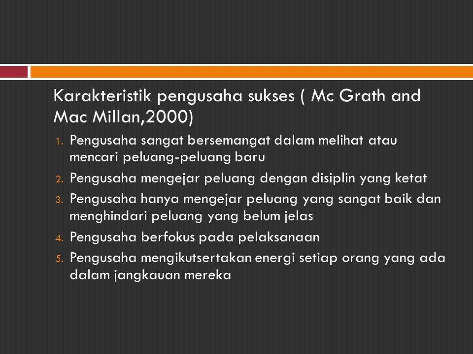 Karakteristik pengusaha sukses ( Mc Grath and Mac Millan,2000) 1. Pengusaha sangat bersemangat dalam melihat atau mencari peluang-peluang baru 2. Peng