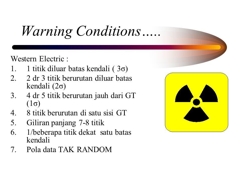 Warning Conditions….. Western Electric : 1.1 titik diluar batas kendali ( 3σ) 2.2 dr 3 titik berurutan diluar batas kendali (2σ) 3.4 dr 5 titik beruru