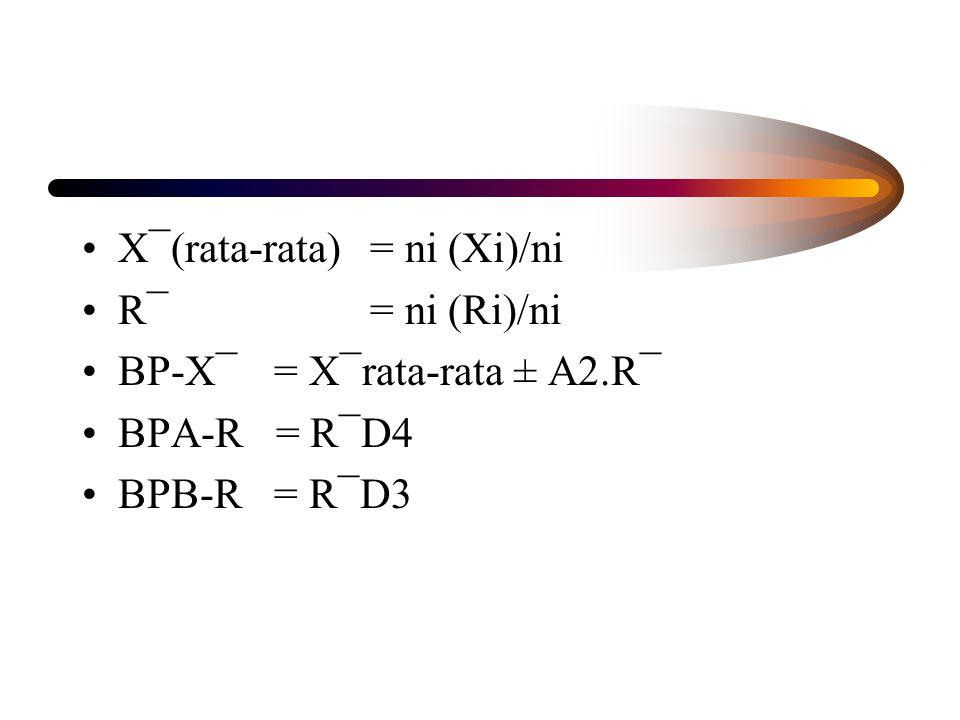 X¯(rata-rata) = ni (Xi)/ni R¯= ni (Ri)/ni BP-X¯ = X¯rata-rata ± A2.R¯ BPA-R = R¯D4 BPB-R = R¯D3