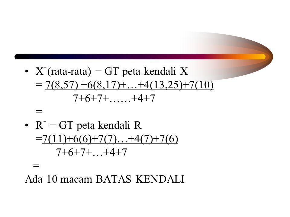 Xֿ(rata-rata) = GT peta kendali X = 7(8,57) +6(8,17)+…+4(13,25)+7(10) 7+6+7+……+4+7 = Rֿ = GT peta kendali R =7(11)+6(6)+7(7)…+4(7)+7(6) 7+6+7+…+4+7 =
