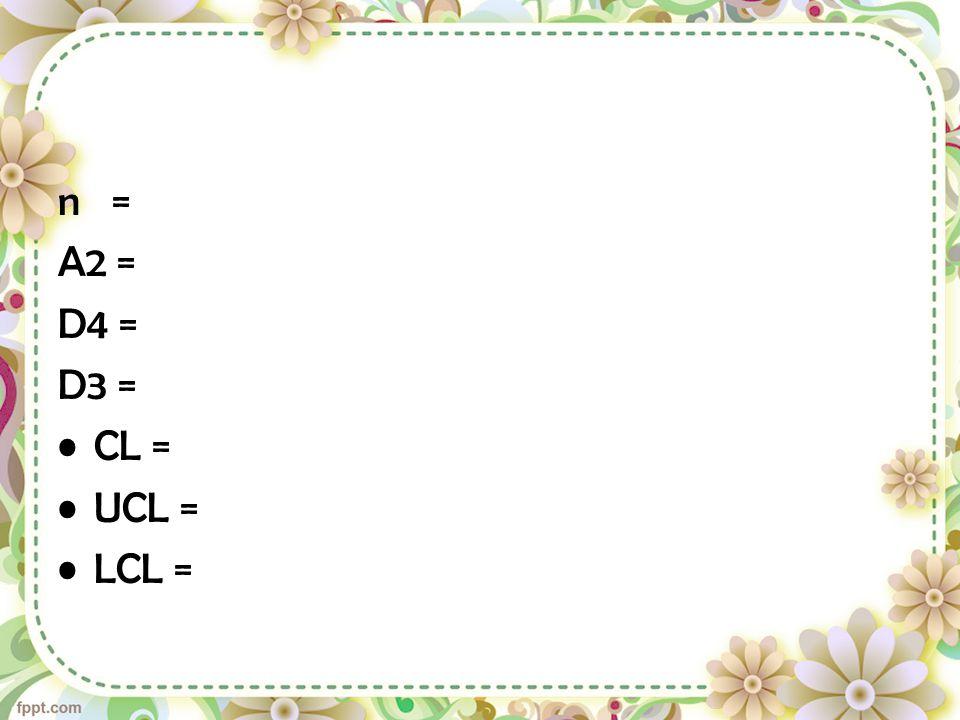 n = A2 = D4 = D3 = CL = UCL = LCL =