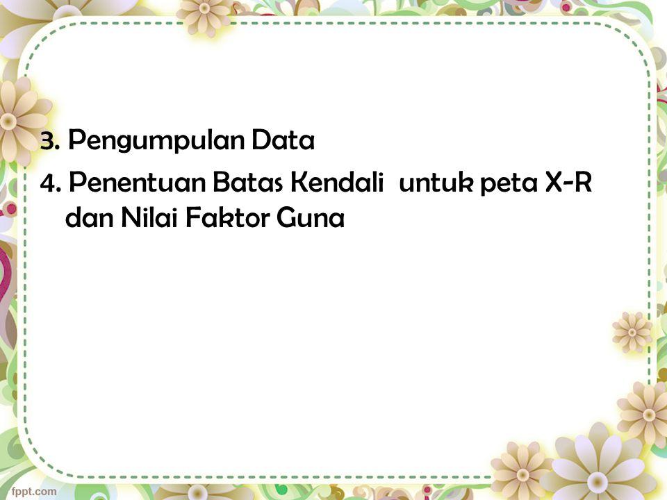  X Chart Range for sample i # Samples Mean for sample i From Table Nilai Guna