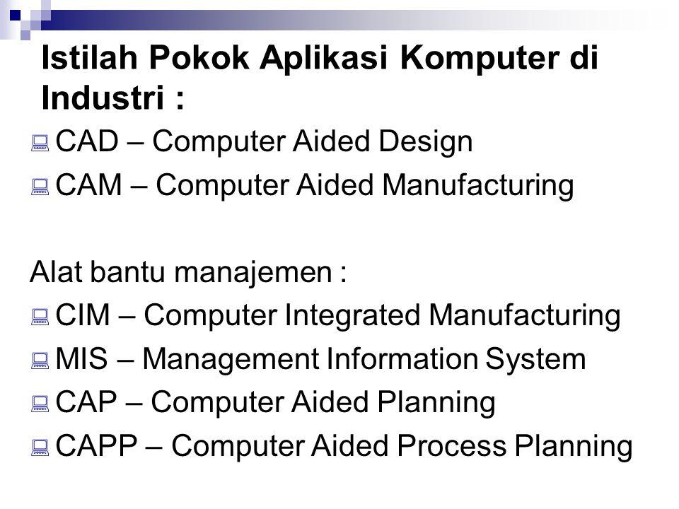 Istilah Pokok Aplikasi Komputer di Industri :  CAD – Computer Aided Design  CAM – Computer Aided Manufacturing Alat bantu manajemen :  CIM – Comput