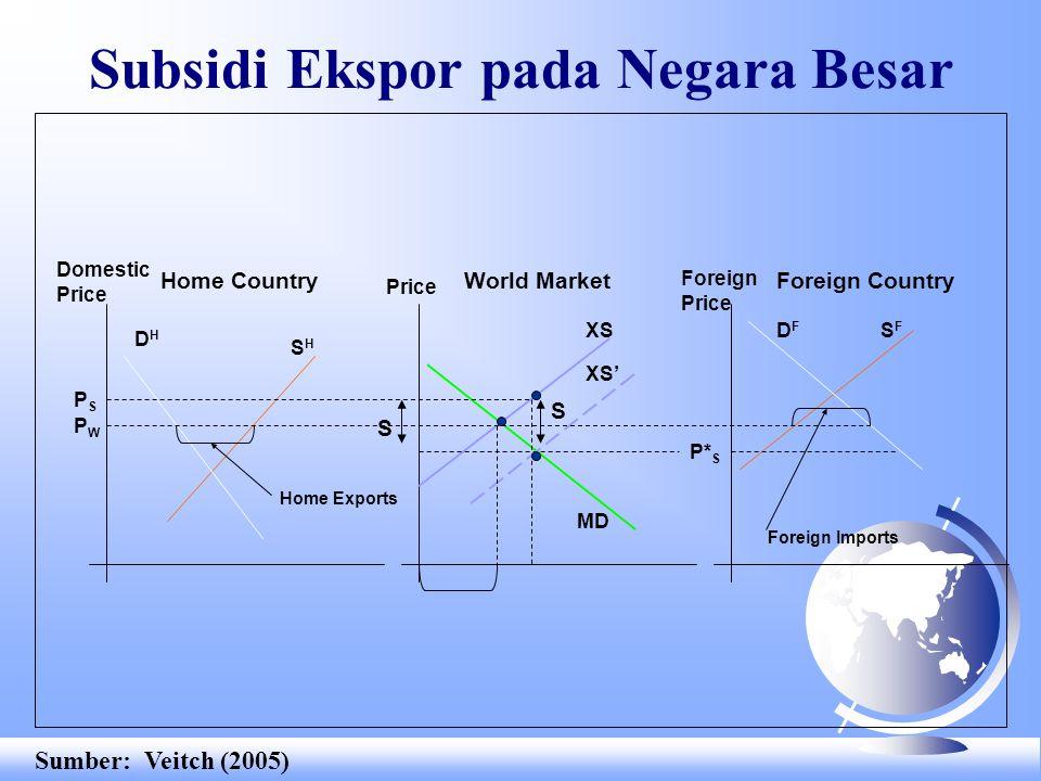 4.Biaya subsidi pemerintah di area : b + c + d + e + f + g 2.