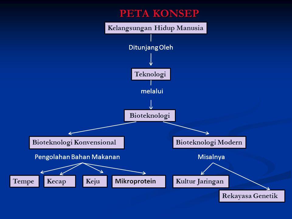 PERBANDINGAN BIOTEKNOLOGI KONVENSIONAL DAN MODERN A.