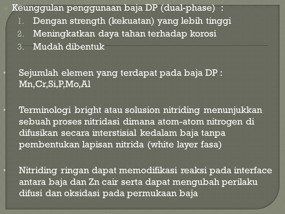  Keunggulan penggunaan baja DP (dual-phase) : 1. Dengan strength (kekuatan) yang lebih tinggi 2.