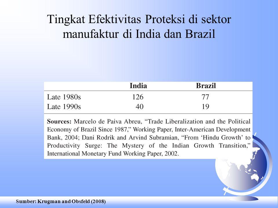 Pertumbuhan perdagangan negara berkembang Source: World Bank Sumber: Krugman and Obsfeld (2008)