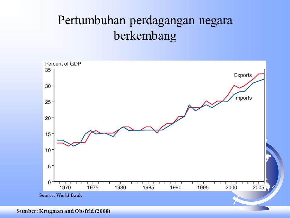 Industrialisasi dengan orientasi ekspor F Basis industri didorong untuk memproduksi barang dan jasa untuk diekspor.