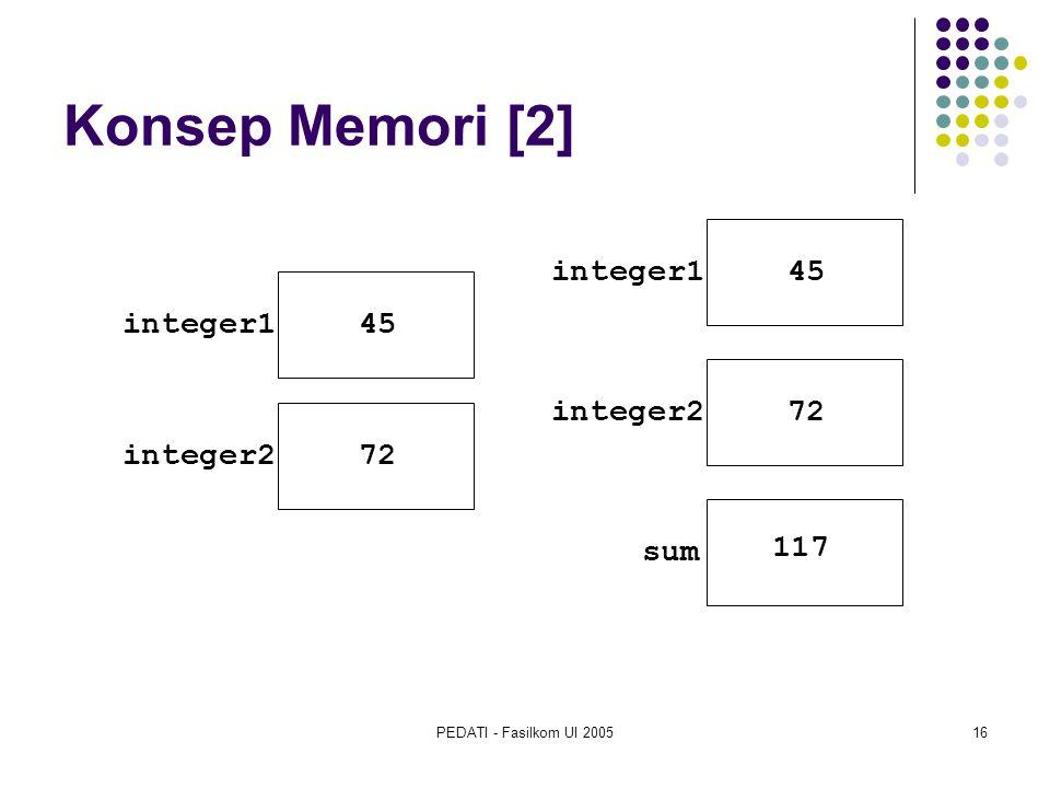 PEDATI - Fasilkom UI 200516 Konsep Memori [2] integer1 45 integer2 72 integer1 45 integer2 72 sum 117