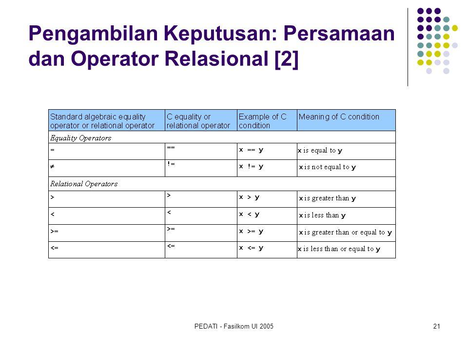 PEDATI - Fasilkom UI 200521 Pengambilan Keputusan: Persamaan dan Operator Relasional [2]