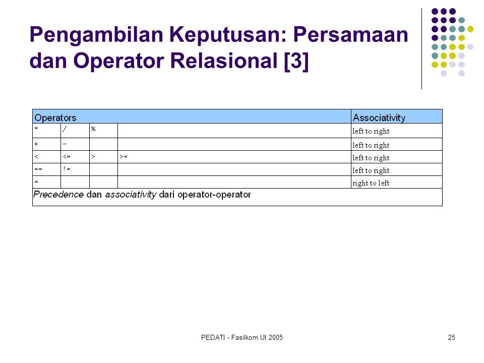 PEDATI - Fasilkom UI 200525 Pengambilan Keputusan: Persamaan dan Operator Relasional [3]