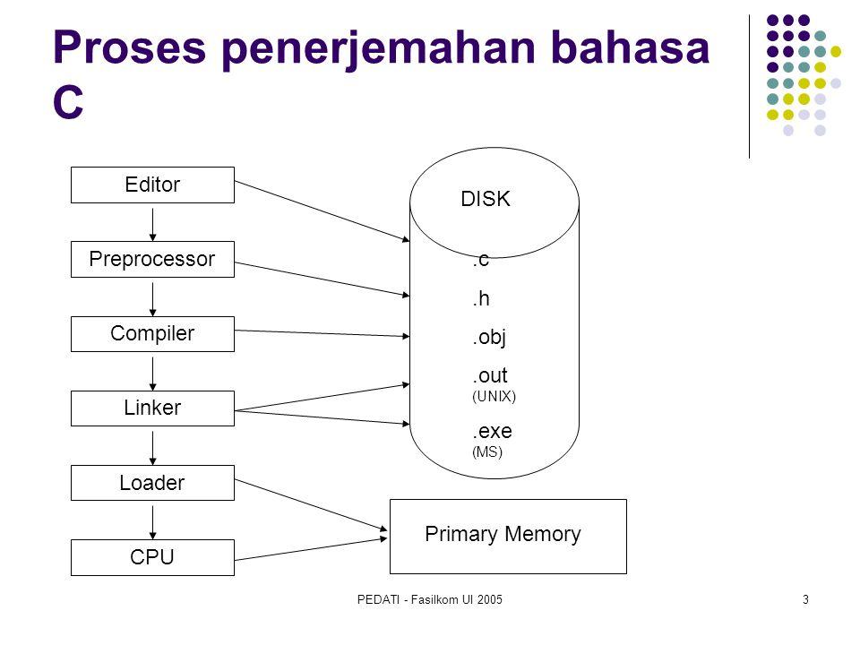 PEDATI - Fasilkom UI 20053 Proses penerjemahan bahasa C Editor Preprocessor Compiler Linker Loader CPU DISK.c.h.obj.out (UNIX).exe (MS) Primary Memory
