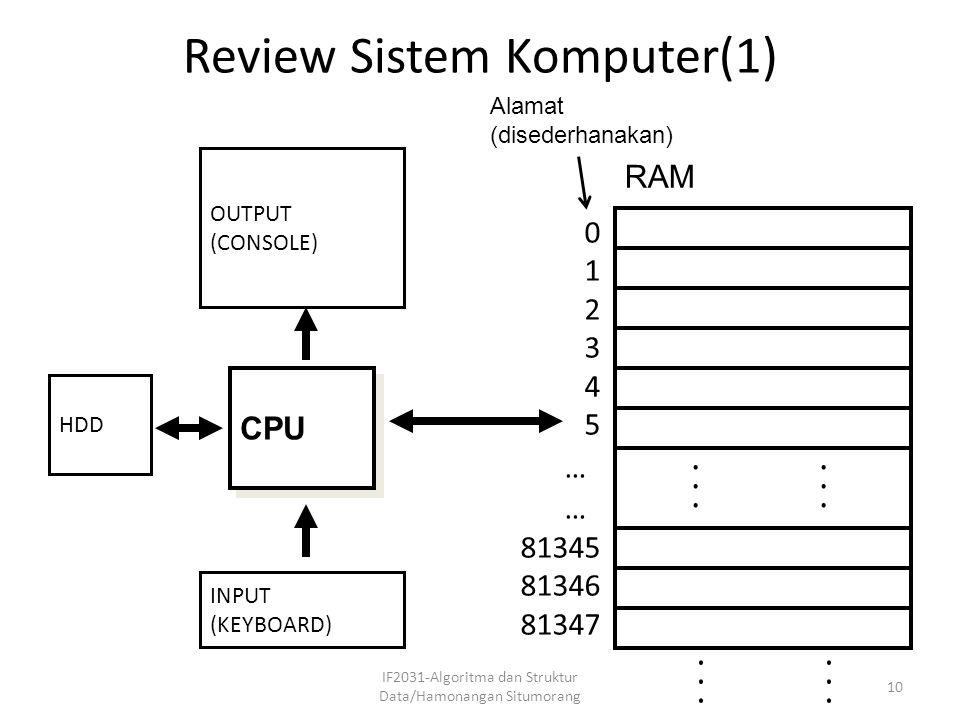 Review Sistem Komputer(1) IF2031-Algoritma dan Struktur Data/Hamonangan Situmorang 10 CPU OUTPUT (CONSOLE) INPUT (KEYBOARD) HDD... RAM 0 1 2 3 4 5 … 8