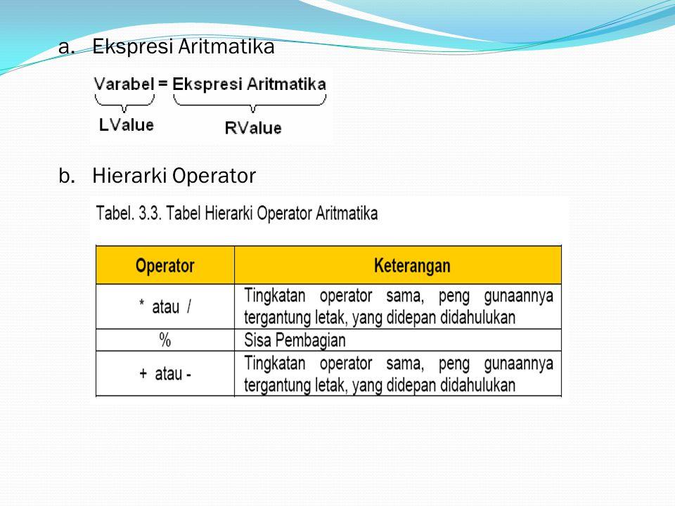 Contoh Program Aritmatika :