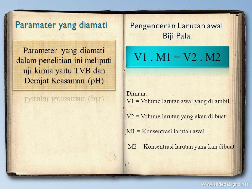 Paramater yang diamati Dimana : V1 = Volume larutan awal yang di ambil V2 = Volume larutan yang akan di buat M1 = Konsentrasi larutan awal M2 = Konsen
