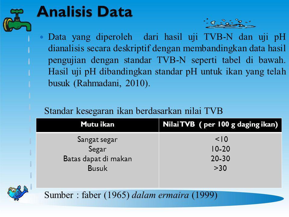 Analisis Data Data yang diperoleh dari hasil uji TVB-N dan uji pH dianalisis secara deskriptif dengan membandingkan data hasil pengujian dengan standa