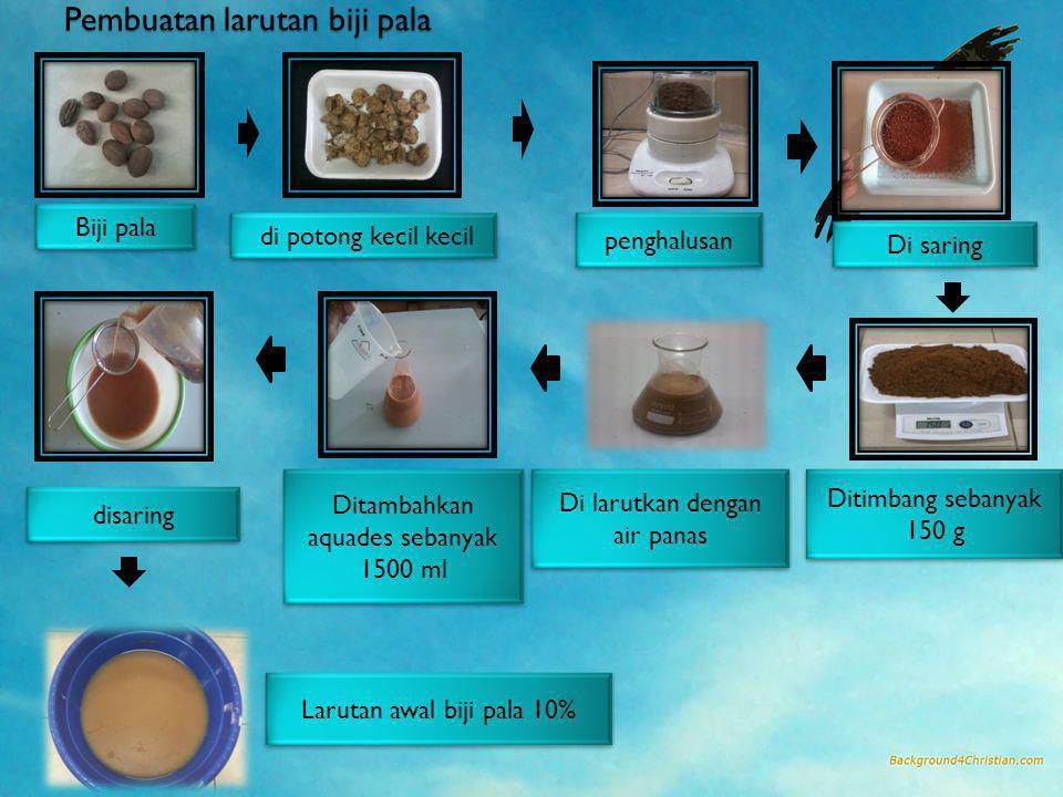 Pembuatan larutan biji pala Biji pala di potong kecil kecil penghalusan Ditimbang sebanyak 150 g Di saring Di larutkan dengan air panas Ditambahkan aq