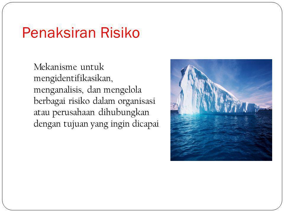 Mekanisme untuk mengidentifikasikan, menganalisis, dan mengelola berbagai risiko dalam organisasi atau perusahaan dihubungkan dengan tujuan yang ingin dicapai Penaksiran Risiko