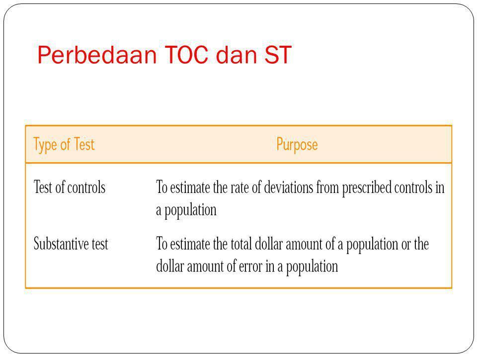 Perbedaan TOC dan ST