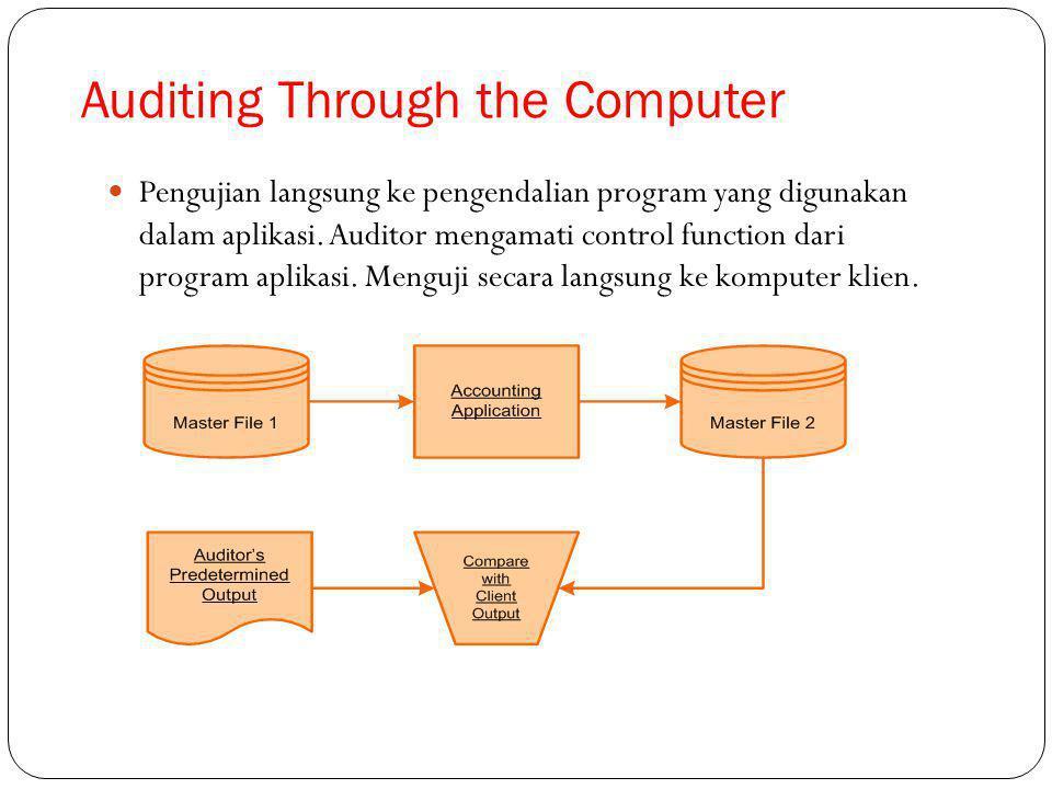 Pengujian langsung ke pengendalian program yang digunakan dalam aplikasi.