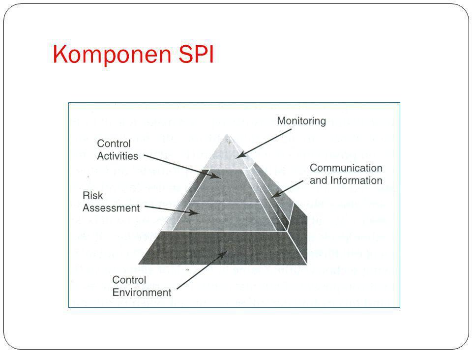 8 Komponen SPI
