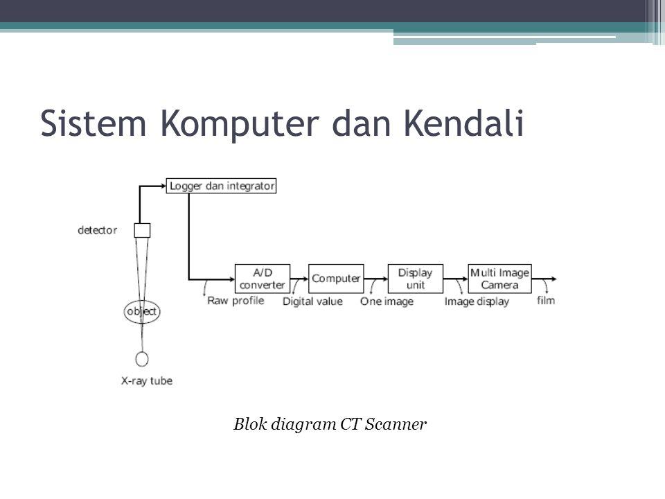 Sistem Komputer dan Kendali Blok diagram CT Scanner