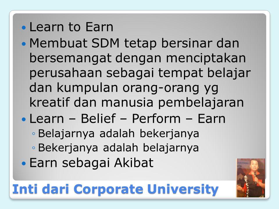 Inti dari Corporate University Learn to Earn Membuat SDM tetap bersinar dan bersemangat dengan menciptakan perusahaan sebagai tempat belajar dan kumpulan orang-orang yg kreatif dan manusia pembelajaran Learn – Belief – Perform – Earn ◦Belajarnya adalah bekerjanya ◦Bekerjanya adalah belajarnya Earn sebagai Akibat