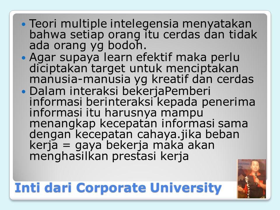 Inti dari Corporate University Teori multiple intelegensia menyatakan bahwa setiap orang itu cerdas dan tidak ada orang yg bodoh.