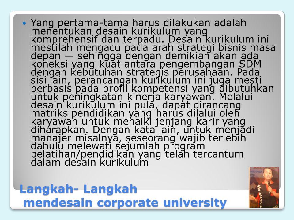 Langkah- Langkah mendesain corporate university Yang pertama-tama harus dilakukan adalah menentukan desain kurikulum yang komprehensif dan terpadu.
