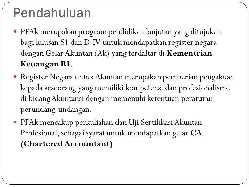 Calon Mahasiswa Mahasiswa yang akan dijaring adalah Lulusan S1 dan D-IV dari perguruan tinggi terakreditasi Pilihan Kelas : a.