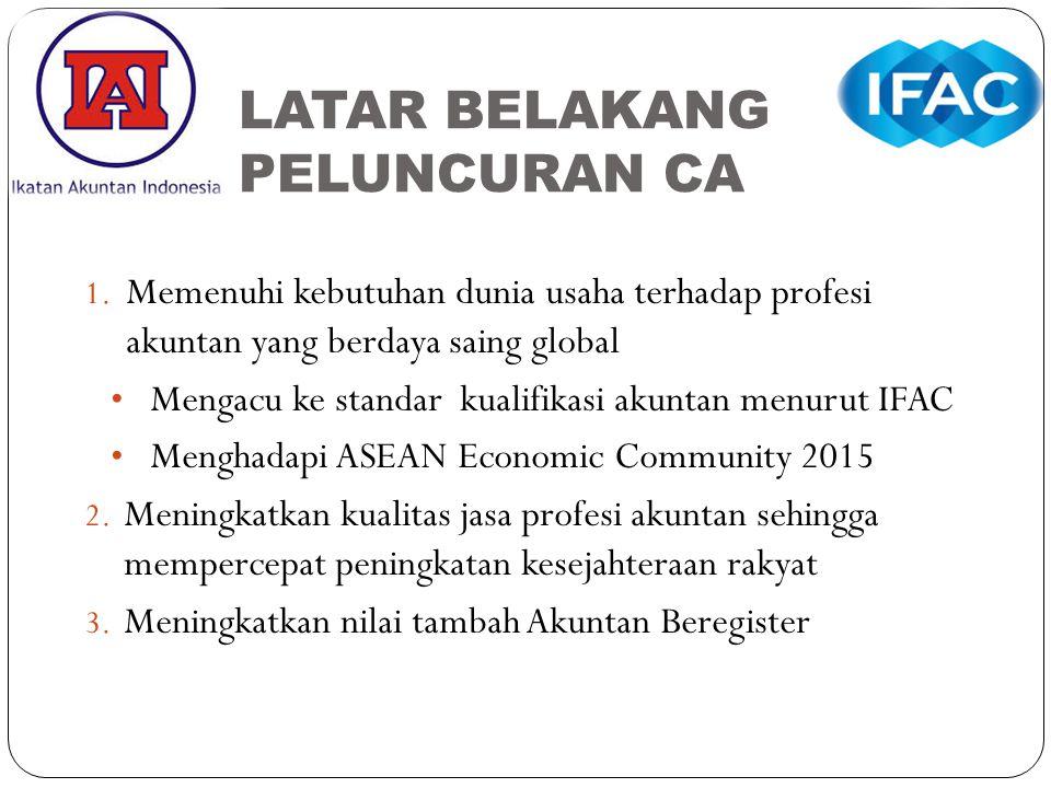 Mensejahterakan Ak dengan gelar profesi akuntan internasional seperti CPA, ACCA, CIMA, CMA Memberi nilai tambah Akuntan Beregister  Pengakuan sebagai Akuntan Profesional sesuai dengan panduan internasional (IFAC)  Dijaga kompetensinya sesuai dengan ketentuan IAI yagn mengacu ke standar internasional  Pengakuan Akuntan diberikan tanggung jawab untuk mengambil keputusan yang signifikan dalam bidang-bidang yang terkait dengan pelaporan keuangan untuk kepentingan publik  Dapat diakui oleh PAO negara lain (tidak perlu menempuh beberapa mata ujian) CHARTERED ACCOUNTANT (CA)