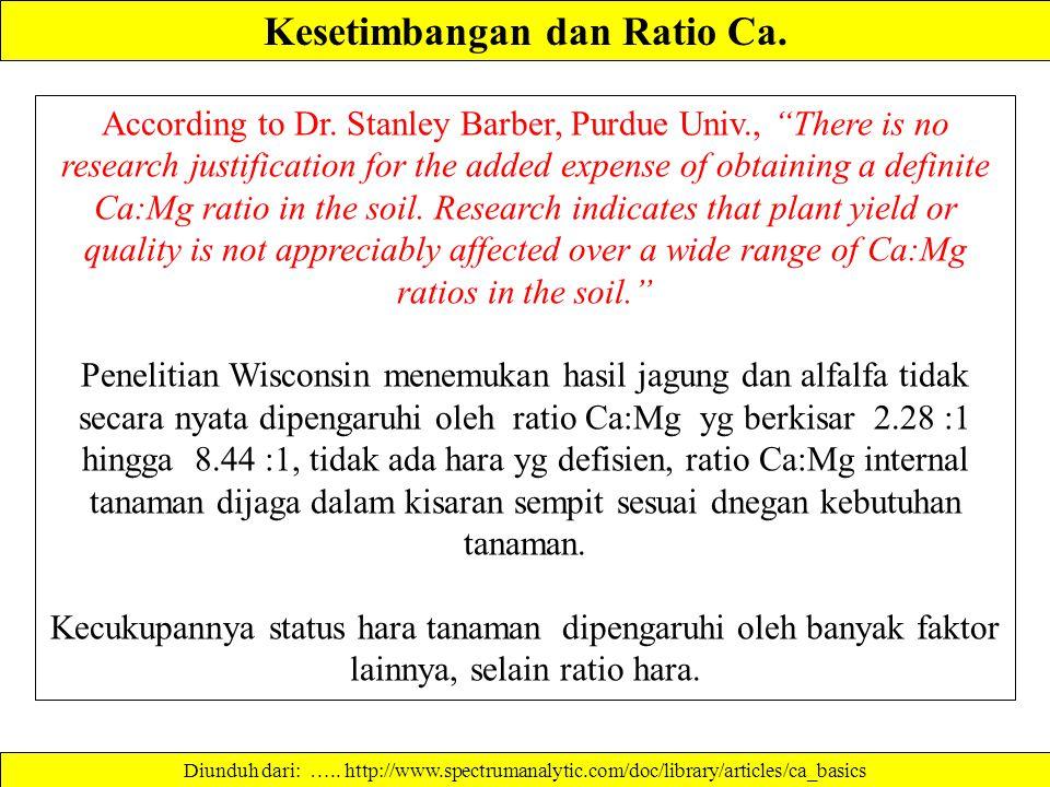 Kesetimbangan dan Ratio Ca.According to Dr.