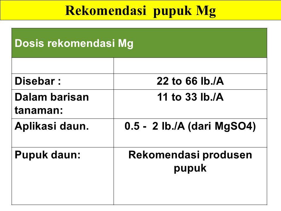 Dosis rekomendasi Mg MethodRate Disebar :22 to 66 lb./A Dalam barisan tanaman: 11 to 33 lb./A Aplikasi daun.0.5 - 2 lb./A (dari MgSO4) Pupuk daun:Rekomendasi produsen pupuk Rekomendasi pupuk Mg