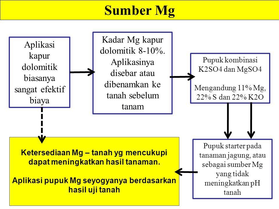 Ketersediaan Mg – tanah yg mencukupi dapat meningkatkan hasil tanaman.
