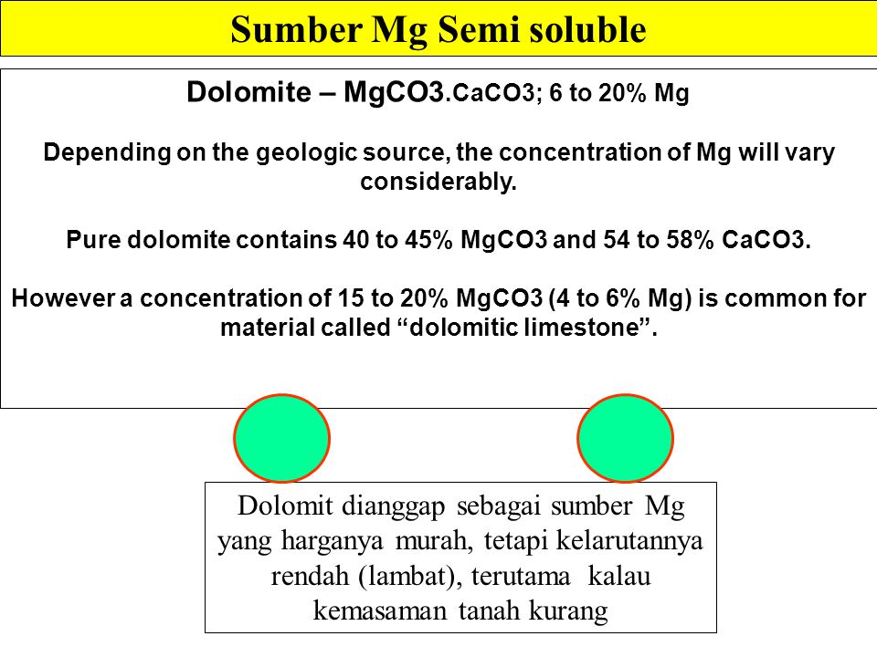 Dolomite – MgCO3.CaCO3; 6 to 20% Mg Depending on the geologic source, the concentration of Mg will vary considerably.