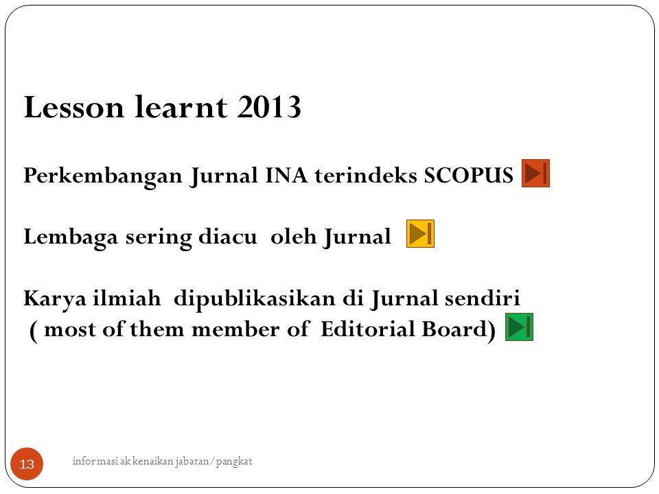 informasi ak kenaikan jabatan/pangkat 13 Lesson learnt 2013 Perkembangan Jurnal INA terindeks SCOPUS Lembaga sering diacu oleh Jurnal Karya ilmiah dip