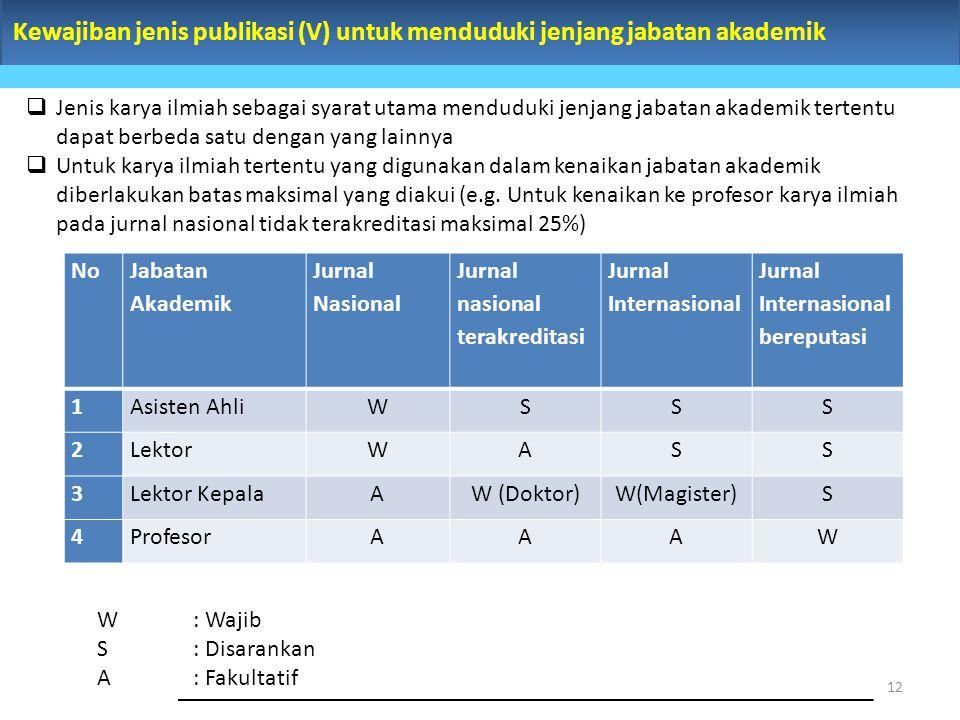 Kewajiban jenis publikasi (V) untuk menduduki jenjang jabatan akademik 12  Jenis karya ilmiah sebagai syarat utama menduduki jenjang jabatan akademik tertentu dapat berbeda satu dengan yang lainnya  Untuk karya ilmiah tertentu yang digunakan dalam kenaikan jabatan akademik diberlakukan batas maksimal yang diakui (e.g.