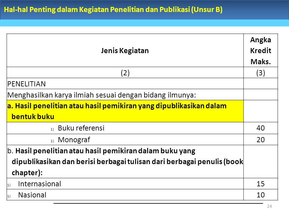 Hal-hal Penting dalam Kegiatan Penelitian dan Publikasi (Unsur B) 24 Jenis Kegiatan Angka Kredit Maks.