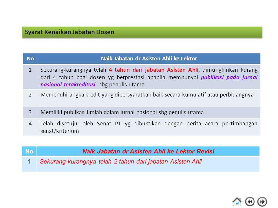 Syarat Kenaikan Jabatan Dosen NoNaik Jabatan dr Asisten Ahli ke Lektor 1Sekurang-kurangnya telah 4 tahun dari jabatan Asisten Ahli, dimungkinkan kuran