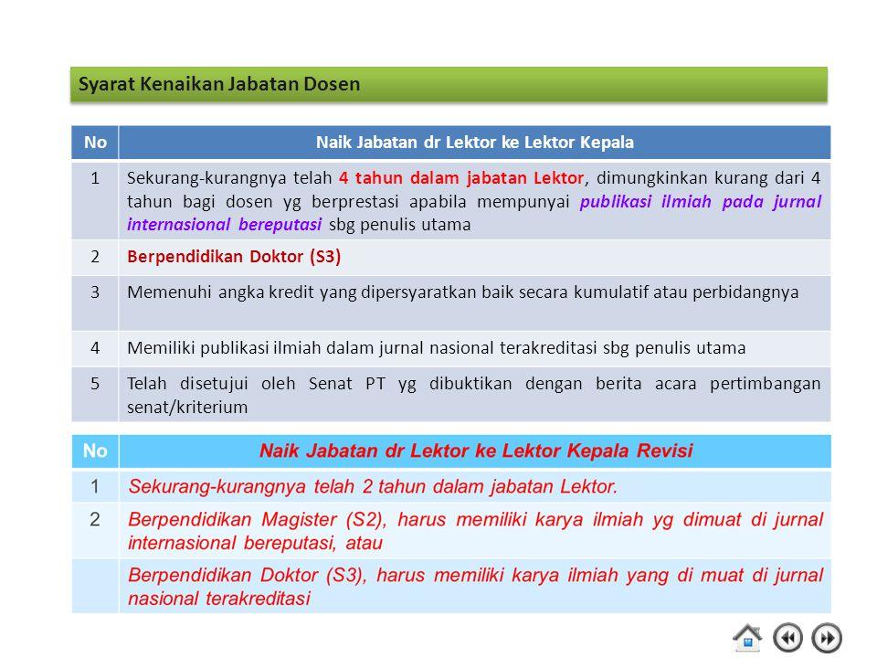 Syarat Kenaikan Jabatan Dosen NoNaik Jabatan dr Lektor ke Lektor Kepala 1Sekurang-kurangnya telah 4 tahun dalam jabatan Lektor, dimungkinkan kurang da