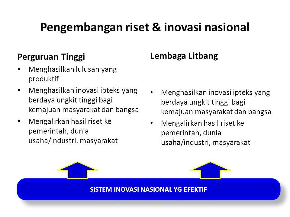 Pengembangan riset & inovasi nasional Perguruan Tinggi Menghasilkan lulusan yang produktif Menghasilkan inovasi ipteks yang berdaya ungkit tinggi bagi