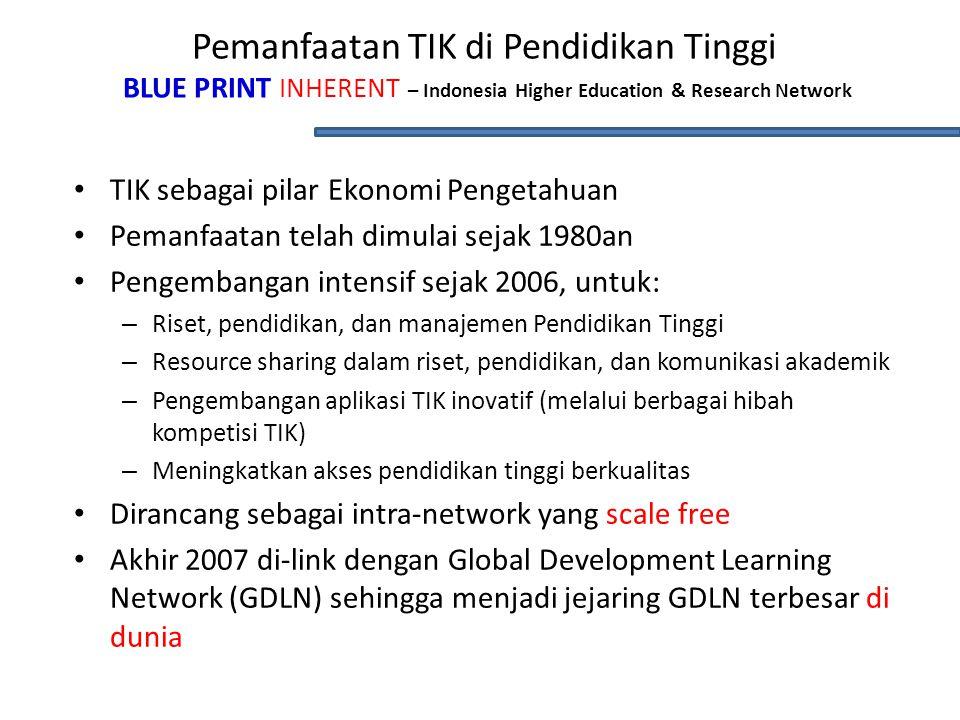 Pemanfaatan TIK di Pendidikan Tinggi BLUE PRINT INHERENT – Indonesia Higher Education & Research Network TIK sebagai pilar Ekonomi Pengetahuan Pemanfaatan telah dimulai sejak 1980an Pengembangan intensif sejak 2006, untuk: – Riset, pendidikan, dan manajemen Pendidikan Tinggi – Resource sharing dalam riset, pendidikan, dan komunikasi akademik – Pengembangan aplikasi TIK inovatif (melalui berbagai hibah kompetisi TIK) – Meningkatkan akses pendidikan tinggi berkualitas Dirancang sebagai intra-network yang scale free Akhir 2007 di-link dengan Global Development Learning Network (GDLN) sehingga menjadi jejaring GDLN terbesar di dunia